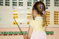 Обучение чтению дошкольника ВАО